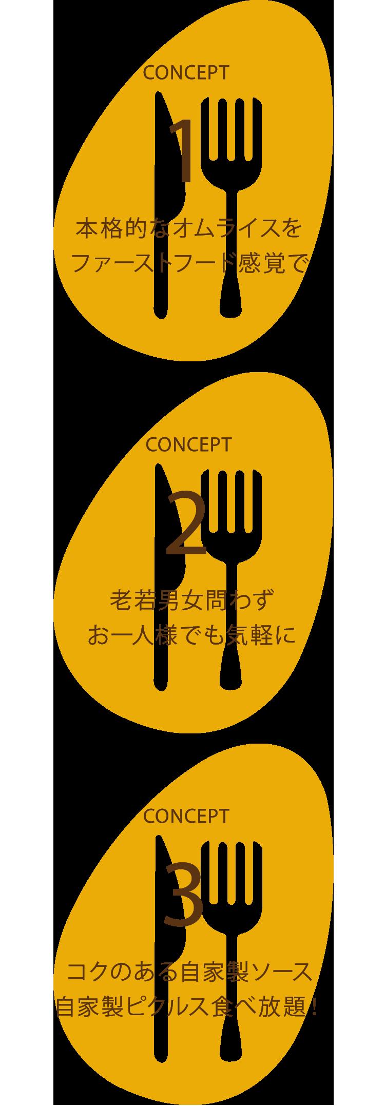 神田たまごけんのコンセプト